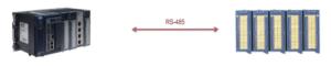 Ứng dụng của bộ chuyển đổi pt100 ra modbus 6 kênh