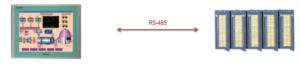bộ chuyển đổi tín hiệu pt100 ra modbus rtu 6 kênh