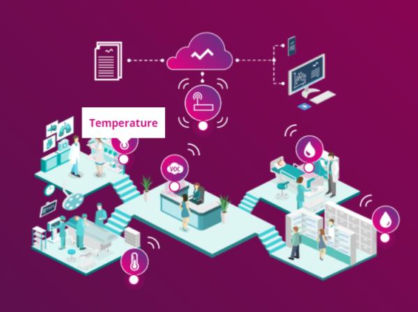 giám sát nhiệt độ bệnh viện online
