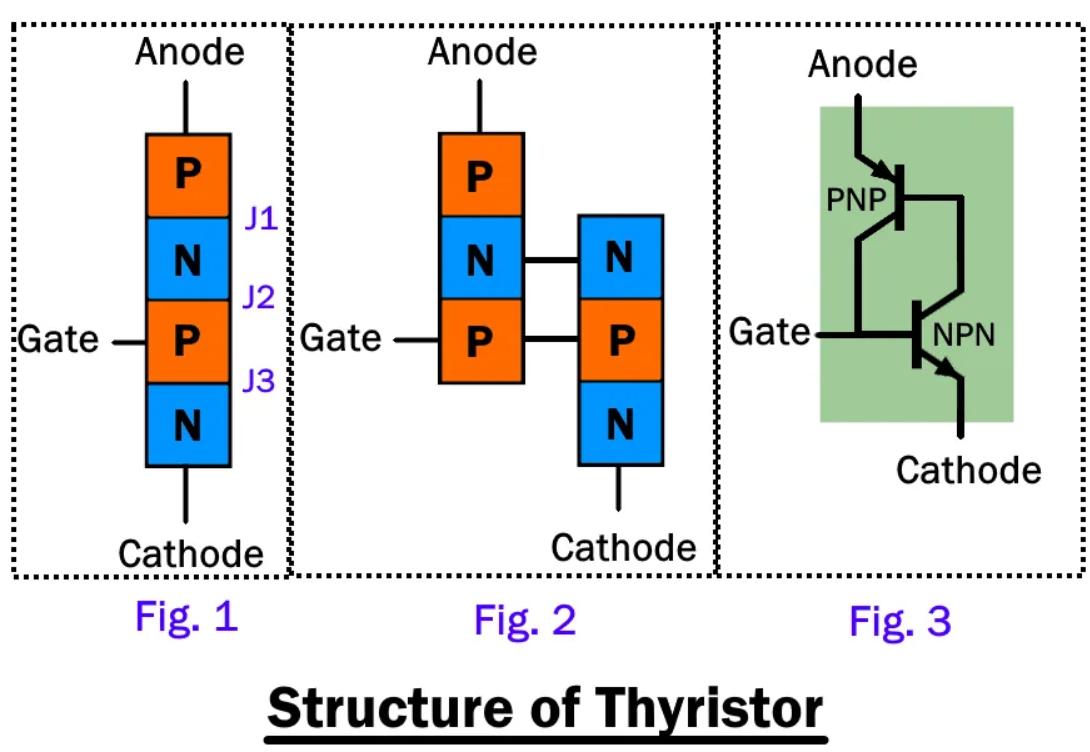 thyristor là gì