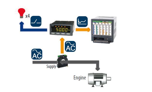 bộ điều khiển nhiệt độ ngõ ra rơ le và rs-485