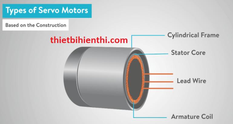 cấu tạo của ac servo motor