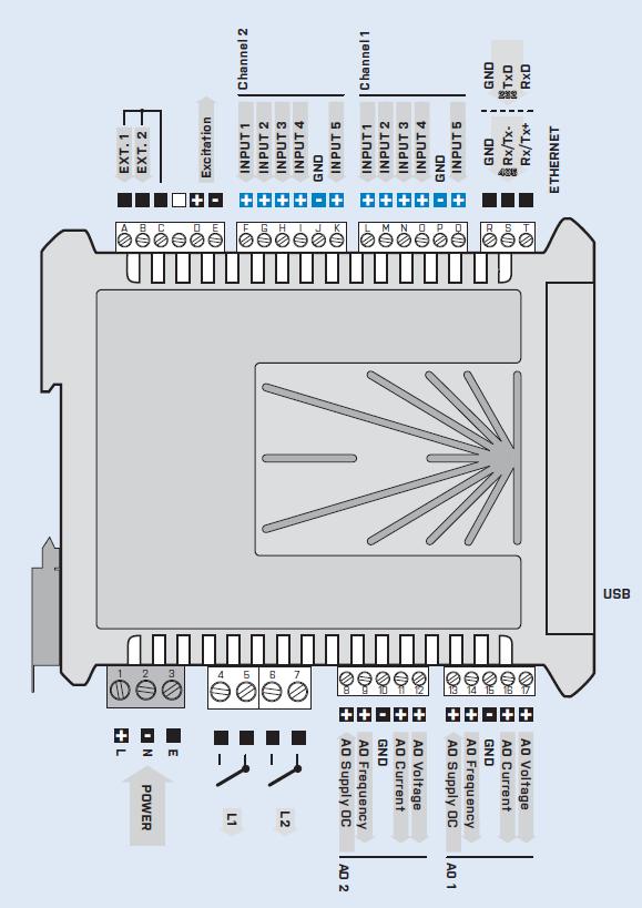 đấu dây tín hiệu cho bộ chia 4-20mA