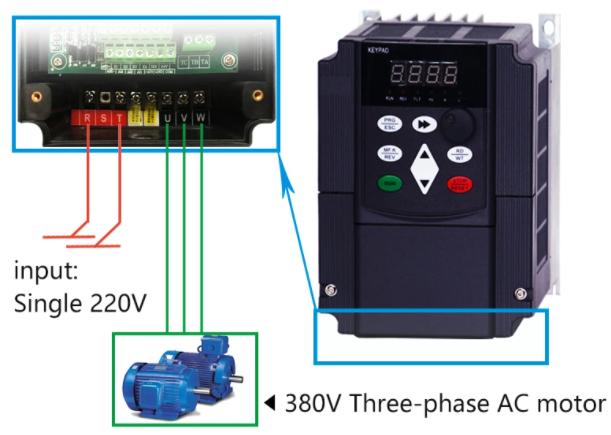 sử dụng biến tần chuyển từ điện 1 pha sang 3 pha