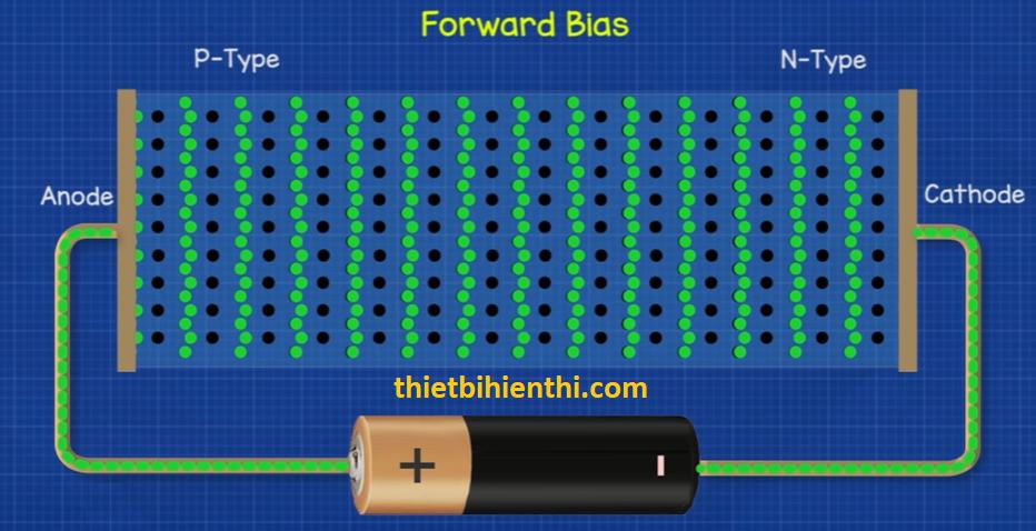 diode phân cực thuận