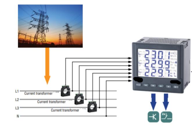 đồng hồ điện 3 pha kết hợp với biến dòng 5a